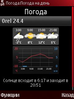 Погода в абакане хакасии на 10 дней