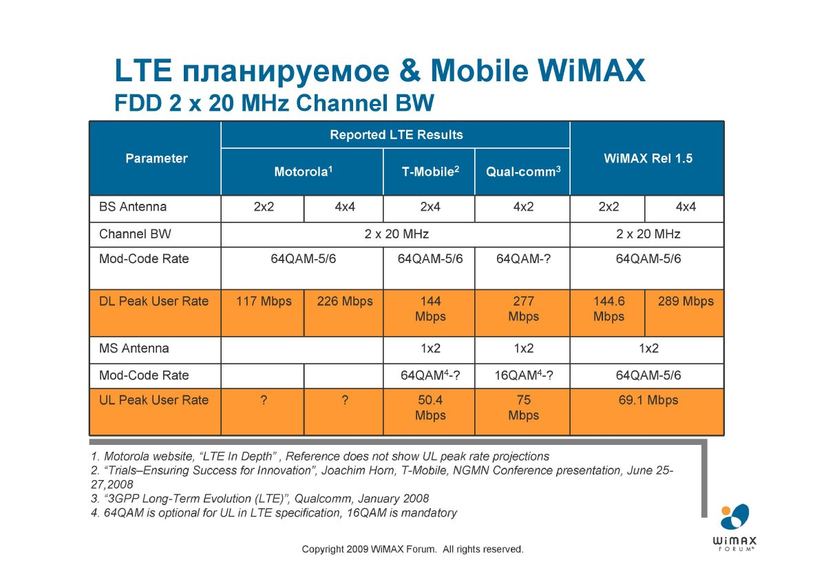 wimax report Wimax, ask latest information, wimax abstract,wimax report,wimax presentation (pdf,doc,ppt),wimax technology discussion,wimax paper presentation details 26 nov wimax ()a road to mobile life submitted by: pratik anand /09 7th sem seminar report on wimax wimax.
