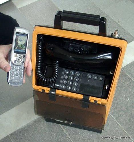 Телефон мобильной связи