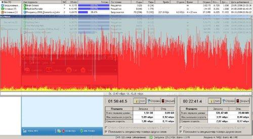 3G МТС в 12 км от БС на голый модем в ЧНН (Часы Наибольшей Нагрузки):