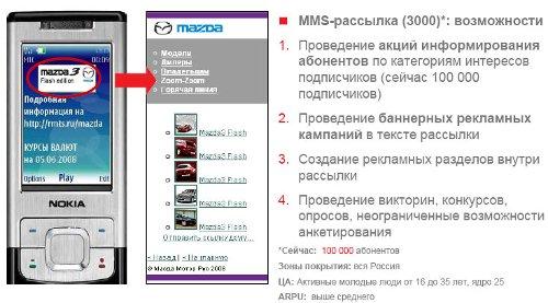 Основные мобильные рекламные площадки - MMS