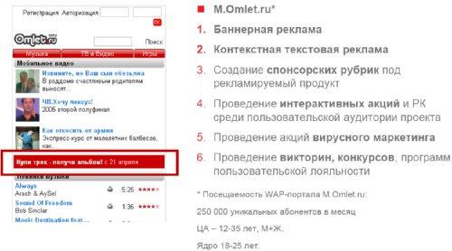 Основные мобильные рекламные площадки - Omlet.ru