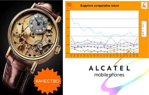 Alcatel Roadmap