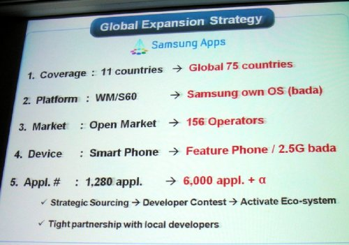 Samsung Bada