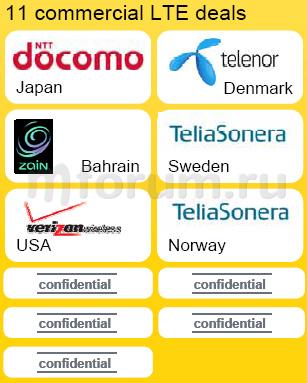 Nokia Siemens Networks, LTE
