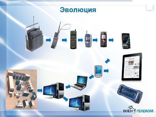 Как 4G уничтожит операторов голосовой мобильной связи