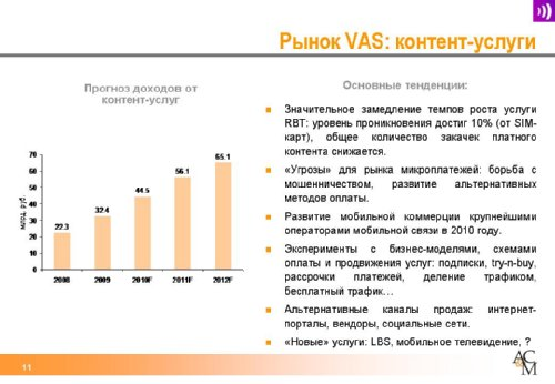 Рынок VAS и контент-услуг в России. Оксана Панкратова