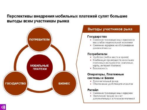 Денис Маймистов, МТС, Мобильные платежи. Перезагрузка