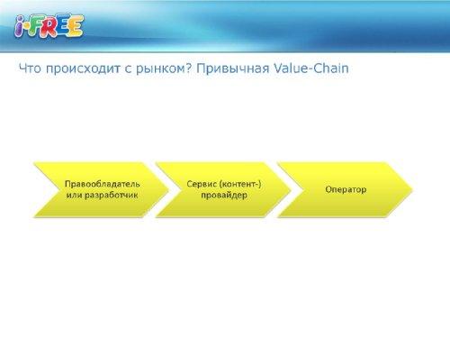 VAS Conference, i-Free, Кирилл Петров