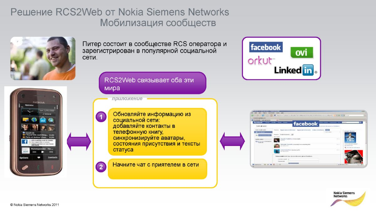 cultural web nokia siemens network Networking and multi cultural nokia siemens networks is a joint venture between nokia nokia siemens network start as an undisputed industry leader.