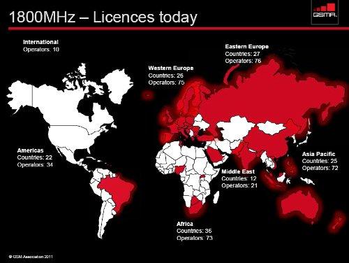 1800 МГц в мире