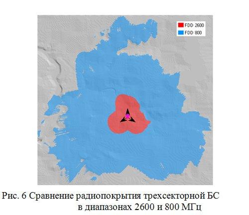 Сравнение радиопокрытия трехсекторной БС в диапазонах 2600 и 800 МГц