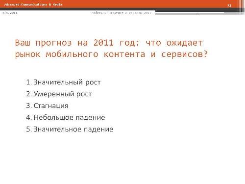 Оксана Панкратова, MoCO2011