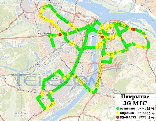 3G от МТС в Нижегородской области