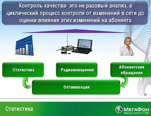 """Комплексный контроль качества в сети """"МегаФон"""""""