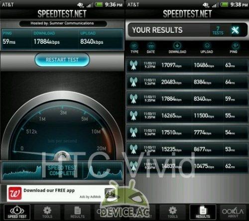 HTC Vivid на сети AT&T