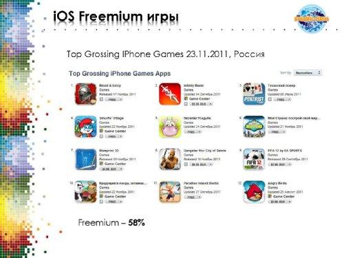 Freemium игры: вчера! сегодня!!! завтра?