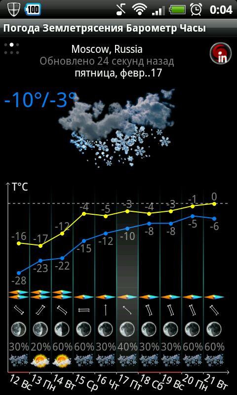 Скачать программу прогноза погоды на рабочий стол