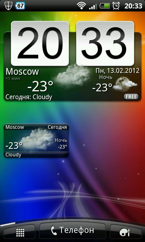 Какая погода в турции по месяцам за год