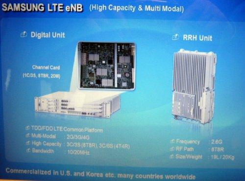 Samsung LTE eNB - распределенное решение TD-LTE/FDD-LTE (цифровой блок и RRH)