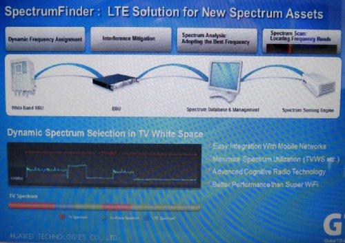 Huawei Spectrum Finder