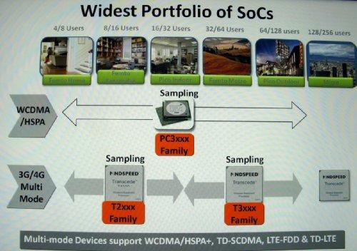 Презентация компании MindSpeed на стенде MWC2012