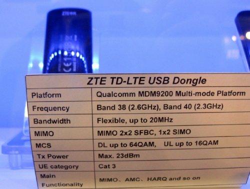 ZTE TD LTE модем, возможно, ZTE MF820T