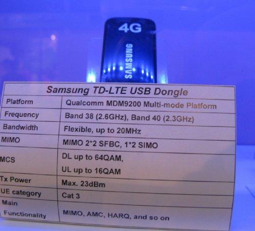 Samsung *** TD-LTE USB-донгл