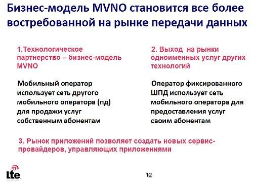 Г.Хасьянова, Союз LTE