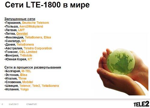 Кирилл Андрухов, Tele2 Россия, Эволюция сетей мобильной связи. Из GSM в 4G