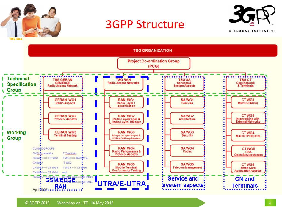 На схеме показана структура