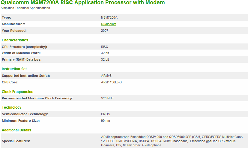 Мобильные процессоры Qualcomm