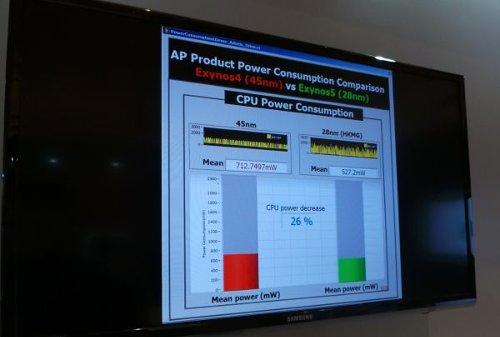 Популярно о железе: CES 2013 и технологии ближайшего будущего