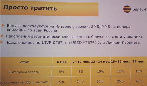 Форекс бонусы при каждом пополнении счета
