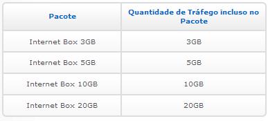 Vivo Brazil увеличила число абонентов за месяц больше, чем на треть