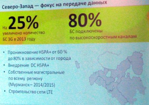 LTE в Калининграде