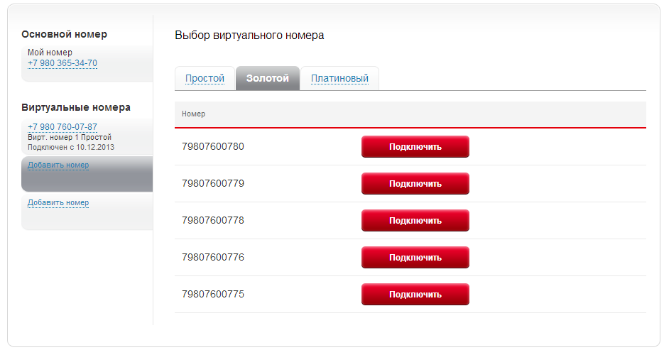 Номера телефонов виртуальных операторов
