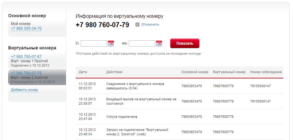 Бесплатный виртуальный номер телефона смс