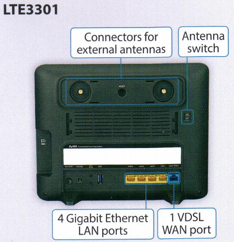 ZyXEL LTE3301