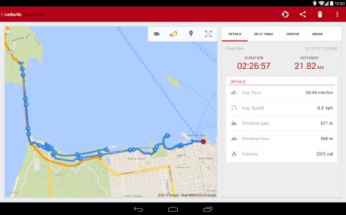 Лучшие Android приложения для спорта и здоровья