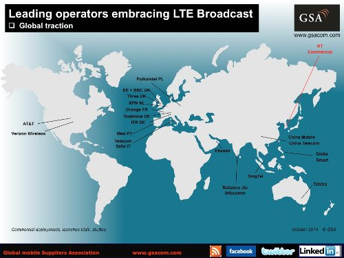 LTE Broadcast, 2014.10