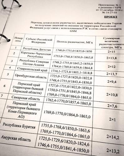 Минкомсвязи РФ планирует выставить частоты 1800 МГц на аукцион