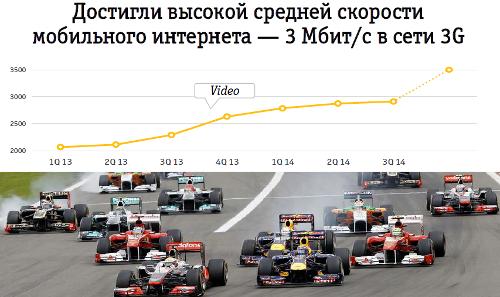 Итоги 3q2014 Билайн - Андрей Патока