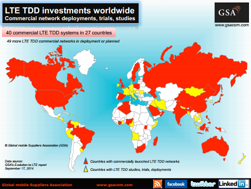 LTE TDD в 2014.11 / GSA