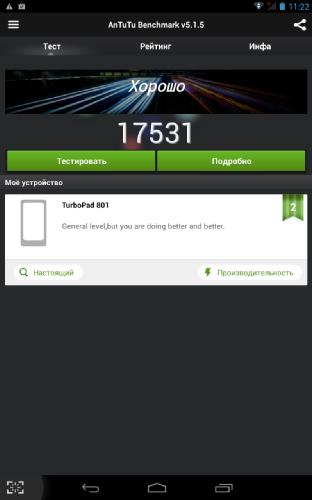 Обзор планшетного компьютера TurboPad 801