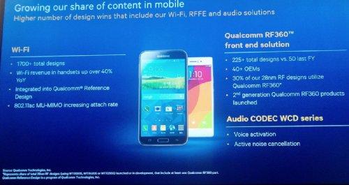 Qualcomm наращивает число сегментов рынка чипсетов для мобильных