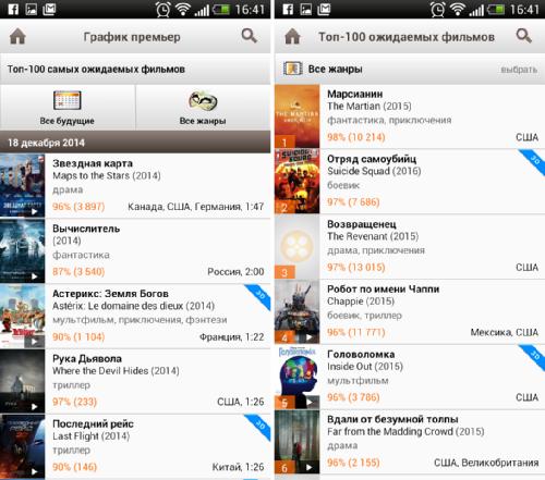 Мобильная афиша: обзор приложений для Android-устройств
