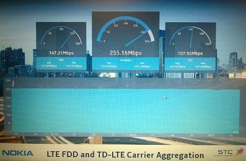 STC, Саудовская Аравия, LTE-A CA_3-40