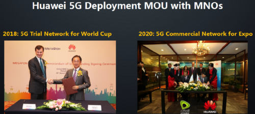 Huawei 5G Deployment MoU with MNO