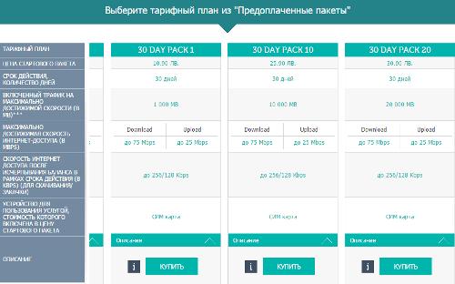 MAX Telecom подготовил новые тарифные планы